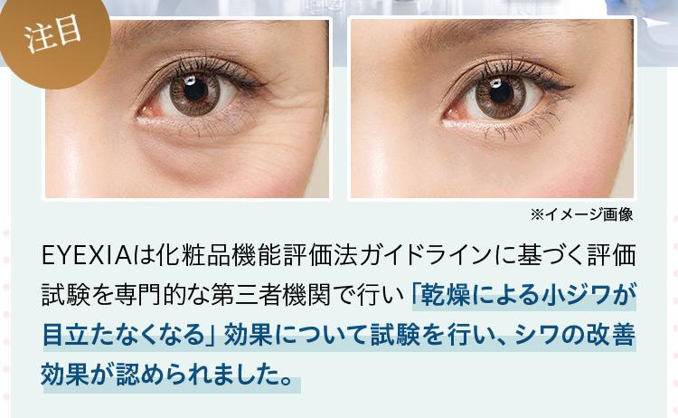 【注目】EYEXIAは化粧品機能評価法ガイドラインに基づく試験を第三者機関で行い、乾燥による小ジワの改善効果が認められました。