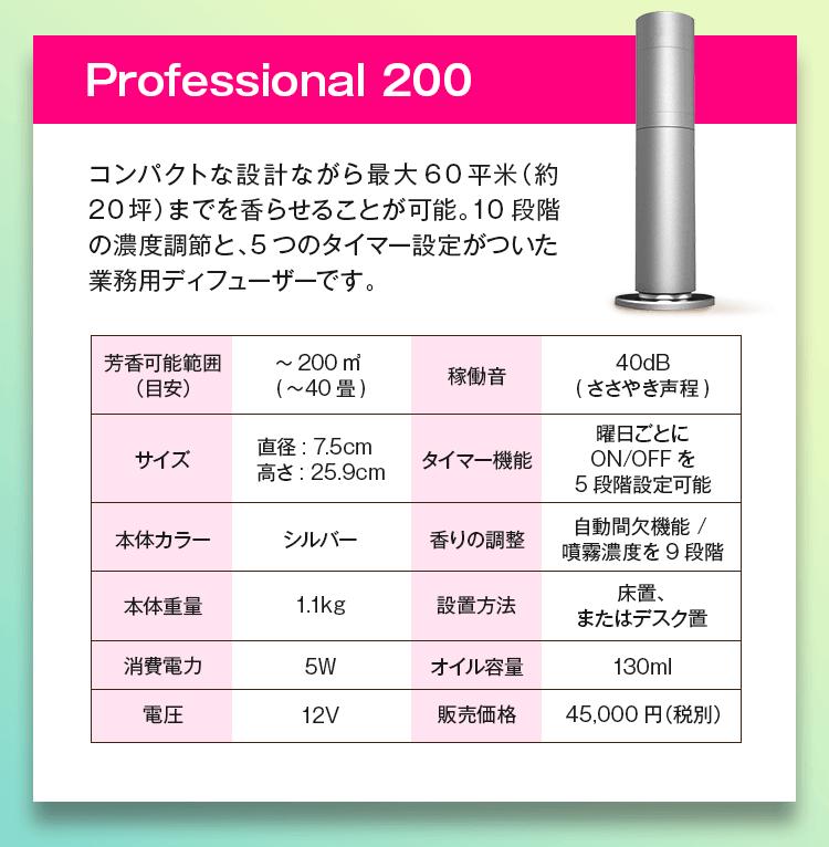 Professional 200