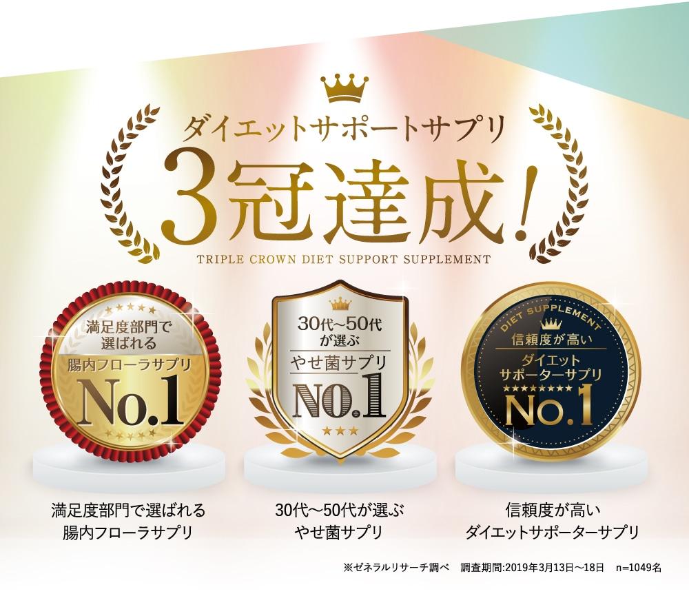 ダイエットサポートサプリ3冠達成!