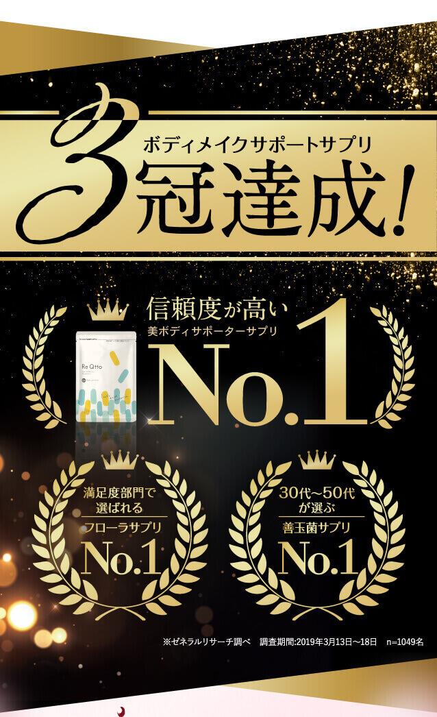 ボディメイクサポートサプリ3冠達成!