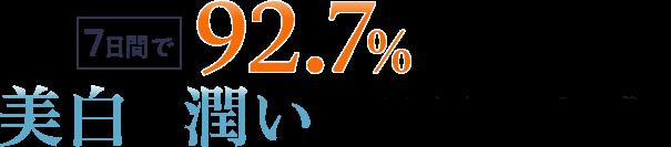 7日間で92.7%の方が美白と潤いの効果を実感!