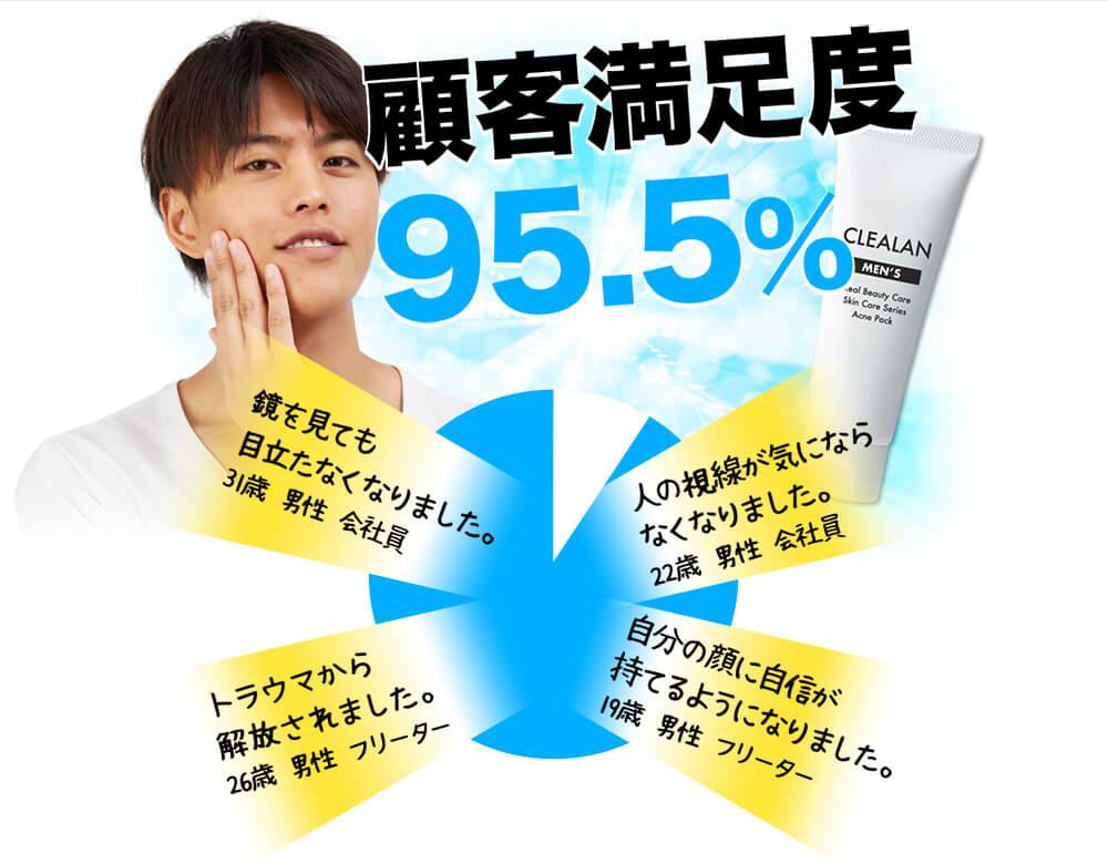 顧客満足度95.5%