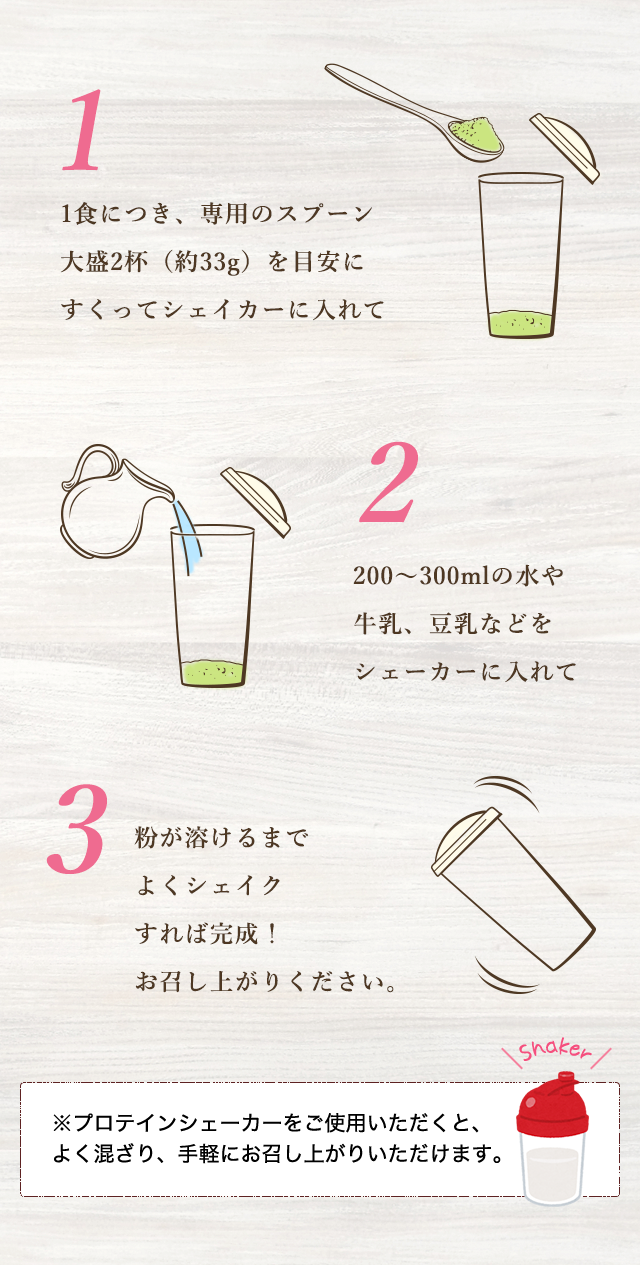 1食につき付属の専用スプーンにて大盛2杯程度(約33g)を目安に、水または牛乳、豆乳など200~300mlをよく混ぜてお召し上がりください。