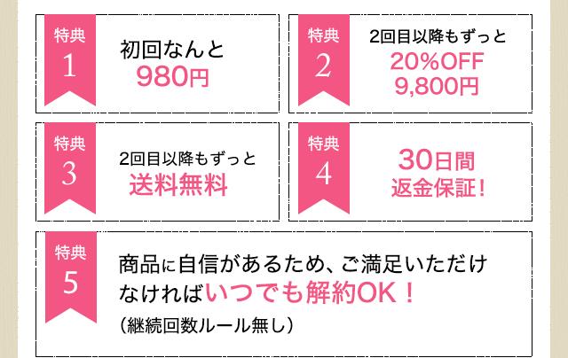 特典1:初回なんと980円・特典2:2回目以降もずっと20%OFF9,800円・特典3:送料無料・特典4:30日間 返金保証!