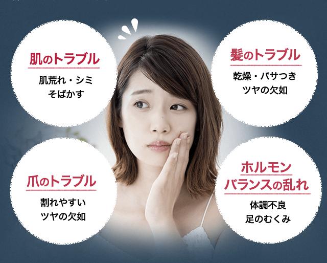 肌のトラブル・髪のトラブル・爪のトラブル・ホルモンバランスの乱れ