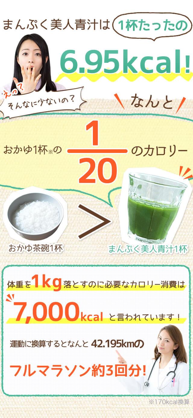 まんぷく美人青汁は1杯たったの6.95kcal!