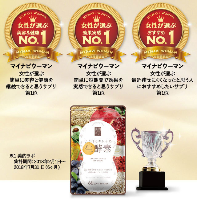 6冠受賞マイナビウーマン%