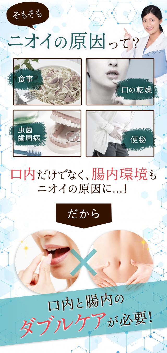 原因1 歯磨きや食事による口内フローラの乱れ