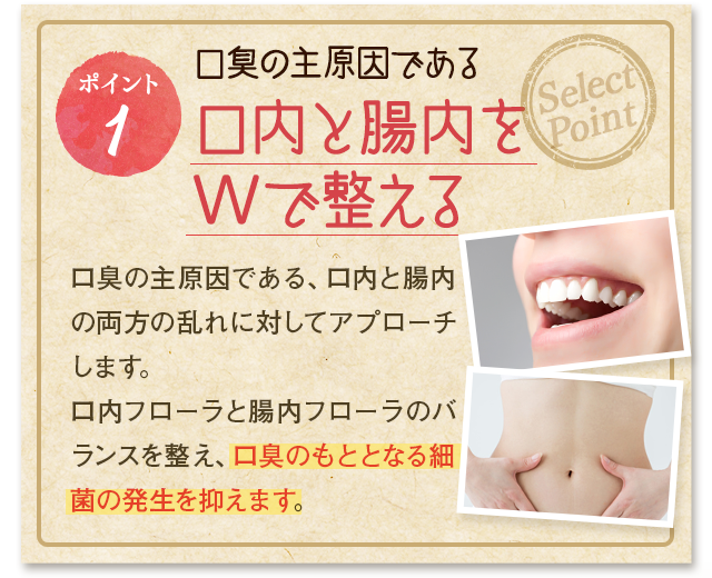 [ポイント1] 口臭の主原因である口内と腸内をWで整える