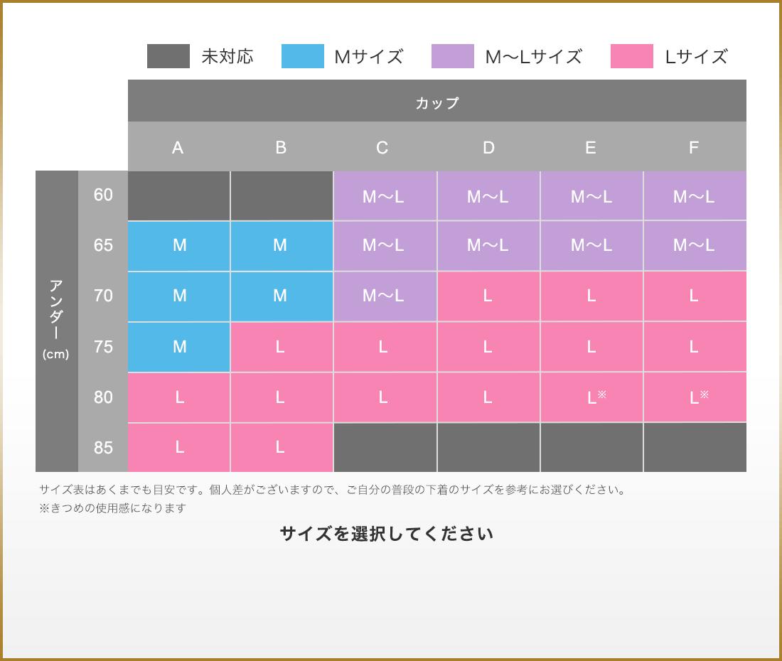 カップ A65〜85、B65〜85、C60〜80、D60〜80、E60〜75、F60〜75に対応