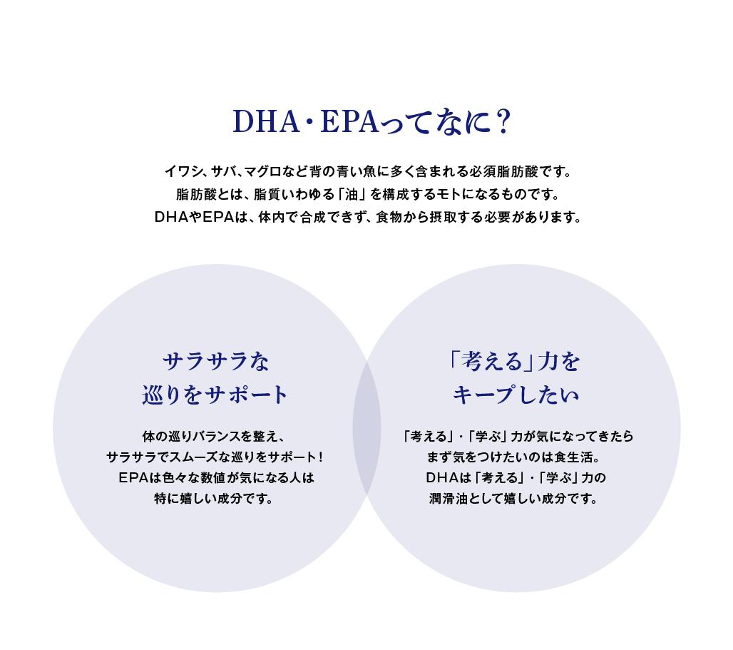 DHA・EPAが今注目です!
