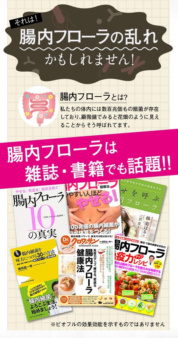腸内フローラは雑誌や書籍でも注目の成分です!