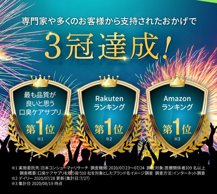 専門家や多くのお客様から支持されたおかげで3感達成! 最も品質が良いと思う口臭ケアサプリ第1位 Rakutenランキング第1位 Amazonランキング第1位