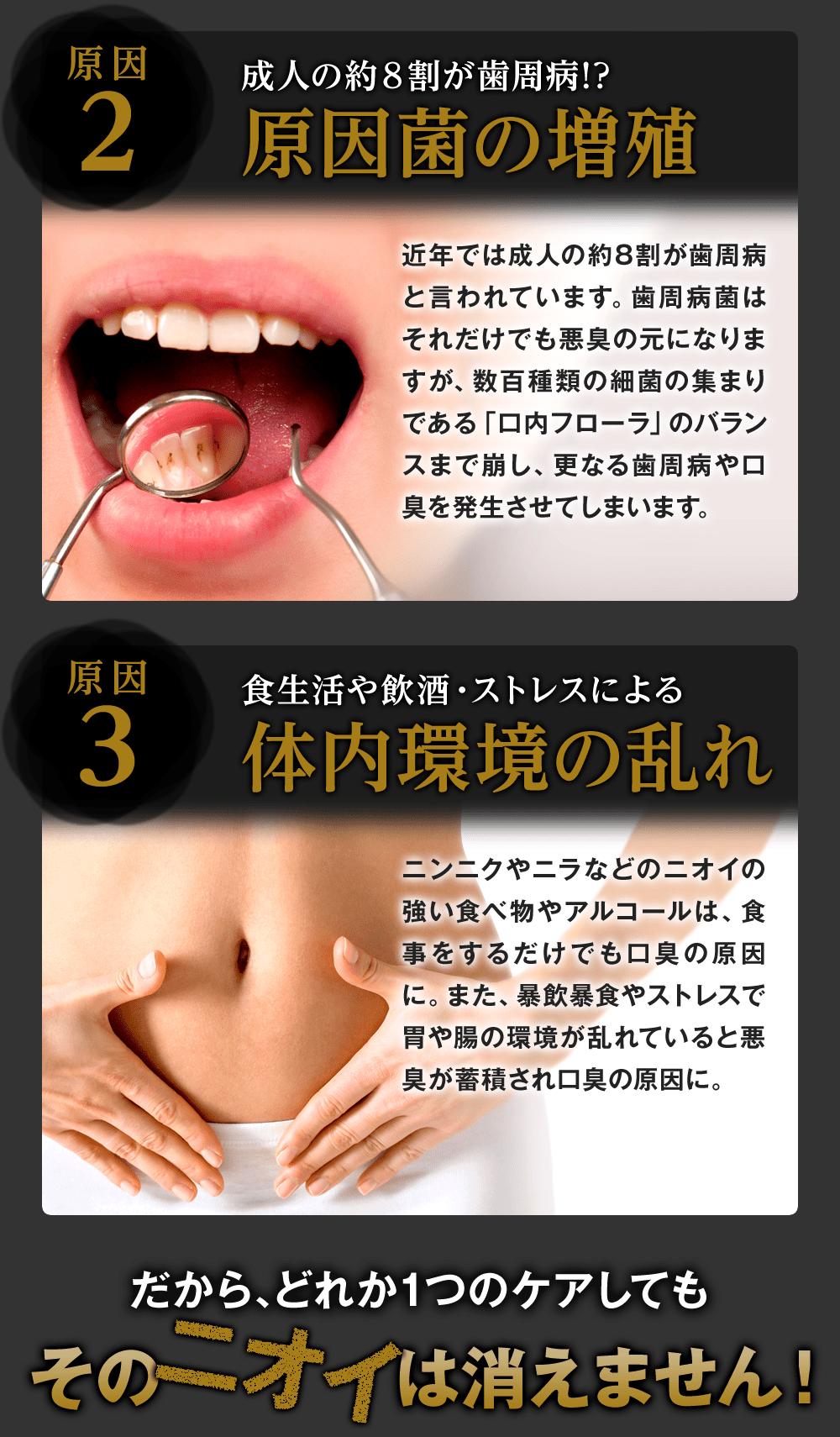 近年では成人の8割が歯周病と言われており、歯周病菌はそれだけで悪臭の元。口内フローラのバランスを崩しているんです。また、暴飲暴食やストレスで胃や腸の環境が乱れていると悪臭が蓄積されて口臭の原因になっているんです!どれか一つのケアだけでは、そのニオイは消えません!