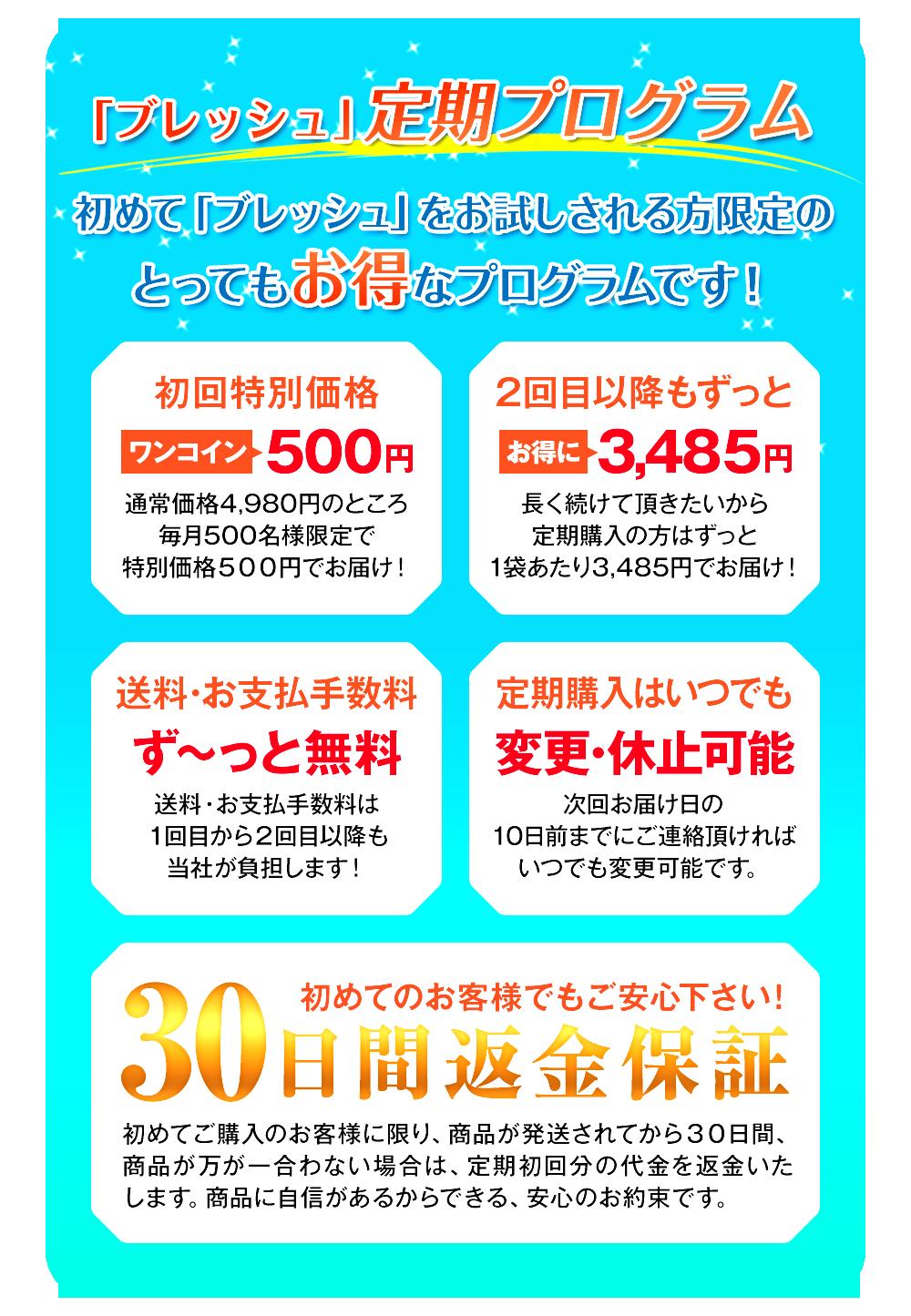 このページ限定!『ブレッシュ』は超実感コースだけのお得なキャンペーン内容がこちら!毎月先着300名様限定で初回価格が980円!2回目以降もずっと3,980円!送料・手数料はずっと無料!定期購入はいつでも変更・停止が可能です!更に初めてのお客様でも安心の30日間返金保証をご用意しております!