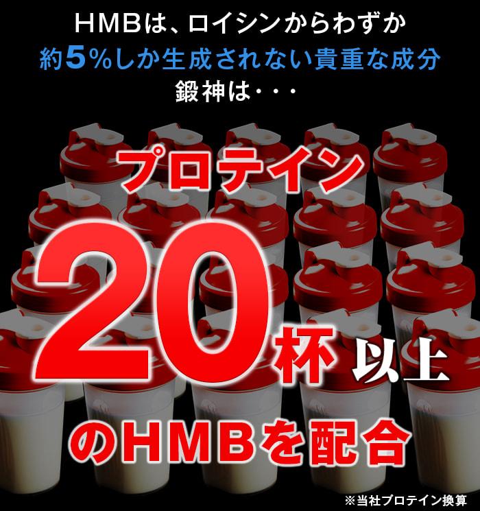 プロテインから摂取できるHMBはわずか5%。鍛神HMBにはプロテイン20杯分のHMBが配合されています。