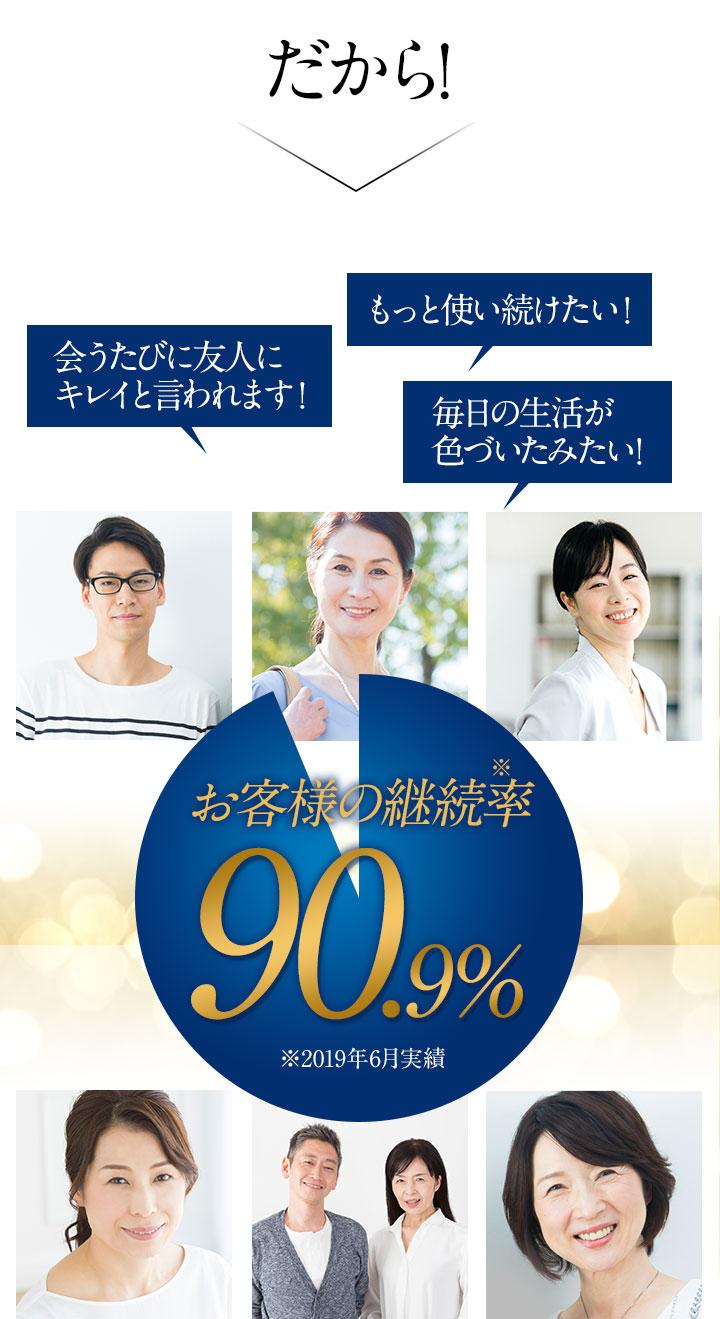 継続率90.9%!