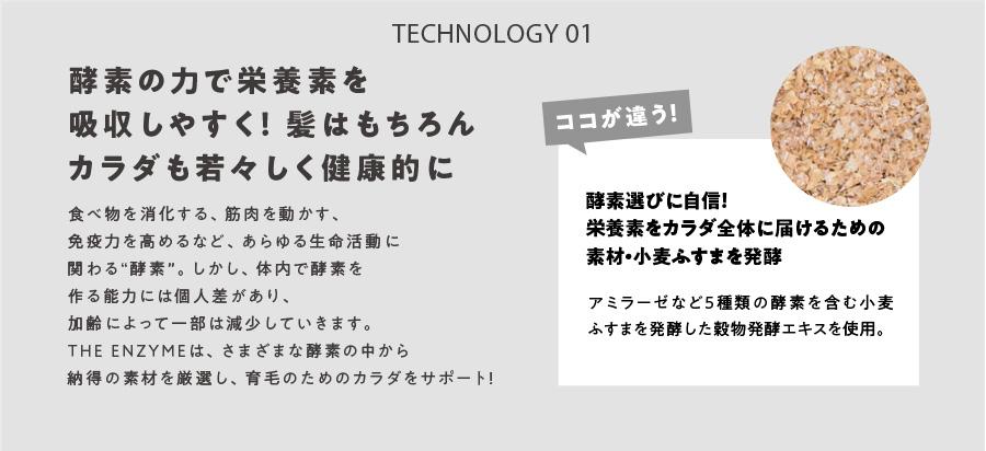 テクノロジー01