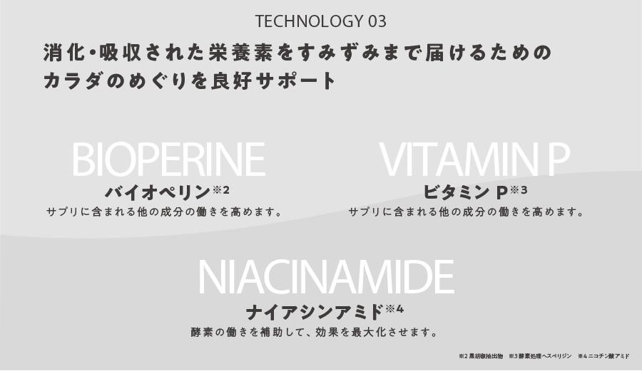 テクノロジー03