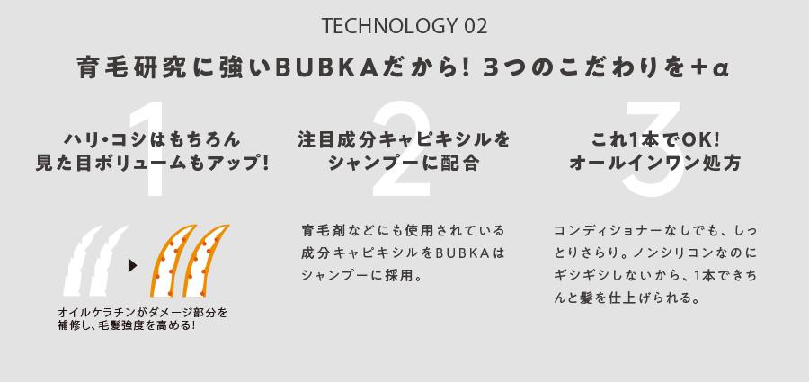 テクノロジー02