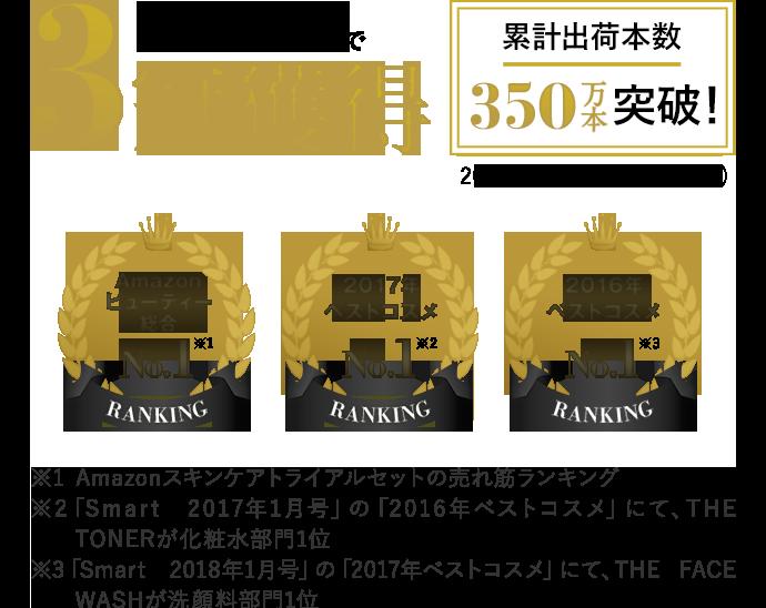 BULK HOMME スキンケアシリーズで3冠獲得。出荷本数200万本突破!※2018年10月末時点(自社調べ)