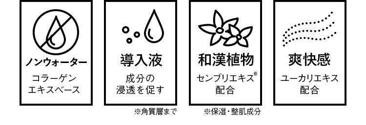 THE SCALP SERUM(頭皮用美容液)の4つの特徴。一つ目はコラーゲンエキスベースのノンウォーター処方。二つ目は成分の浸透を促す導入液。※角質層まで 三つ目は和漢植物センブリエキス配合。※保湿・整肌成分 四つ目はユーカリエキス配合の爽快感。