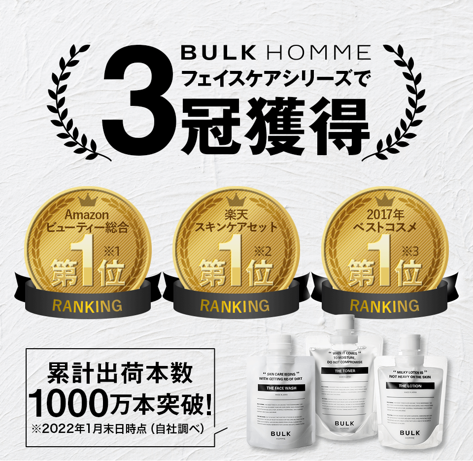 BULK HOMME (バルクオム)フェイスケアシリーズで3冠獲得。メダル画像。Amazonビューティー総合 ランキング第1位※1、2017年ベストコスメ ランキング第1位※2、2016年ベストコスメ ランキング第1位※3。累計出荷本数200万本突破!※2018年10月時点(自社調べ)フェイスケアシリーズ3点の画像。