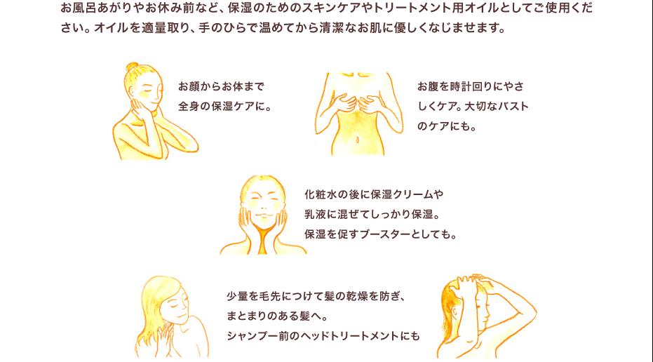 ※お肌のコンディションが気になるときにお使いください。