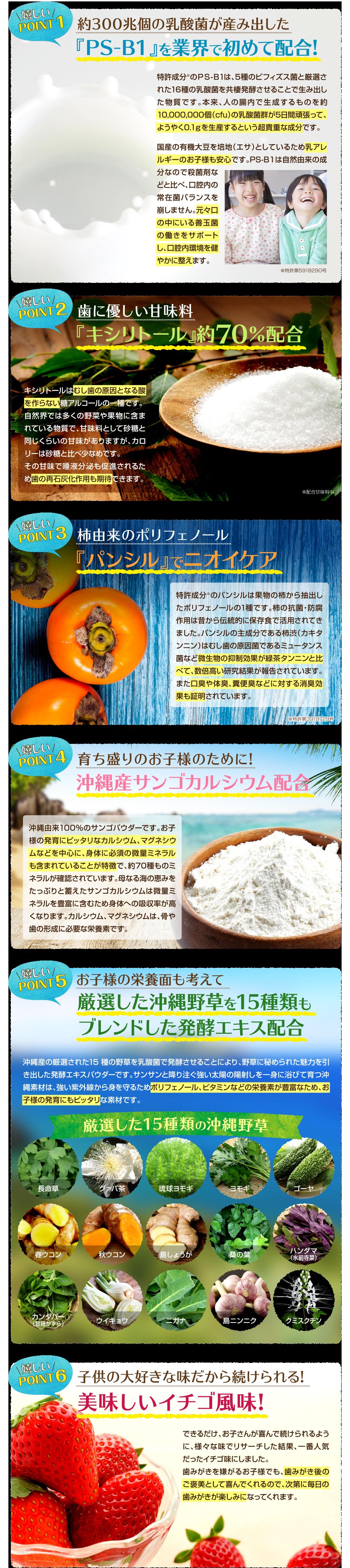 嬉しいPOINT1 約300兆個の乳酸菌が産み出した「PS-B1」を業界で初めて配合! 嬉しいPOINT2 歯に優しい甘味料「キシリトール」約70%配合 嬉しいPOINT3 柿由来のポリフェノール「パンシル」でニオイケア 嬉しいPOINT4 育ち盛りのお子様のために!沖縄産サンゴカルシウム配合 嬉しいPOINT5 お子様の栄養面も考えて厳選した沖縄野菜を15種類もブレンドした発酵エキス配合 嬉しいPOINT6 子供の大好きな味だから続けられる!美味しいイチゴ風味!