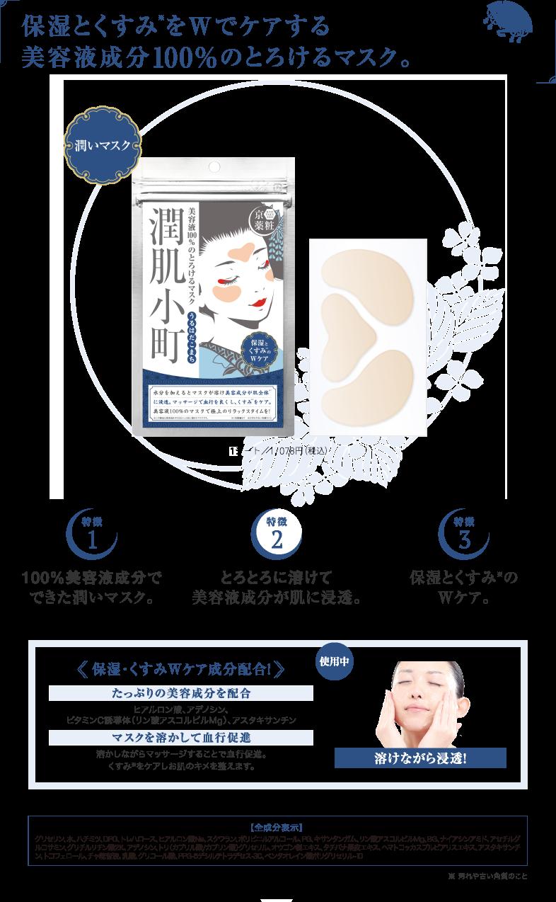 潤肌小町 保湿とくすみ※をWでケアする美容液成分100%のとろけるマスク。