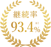 継続率93.4%