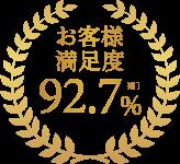 お客様満足度93.7%