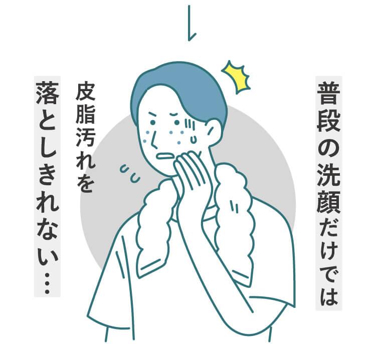 普段の洗顔だけでは皮脂汚れを落としきれない…