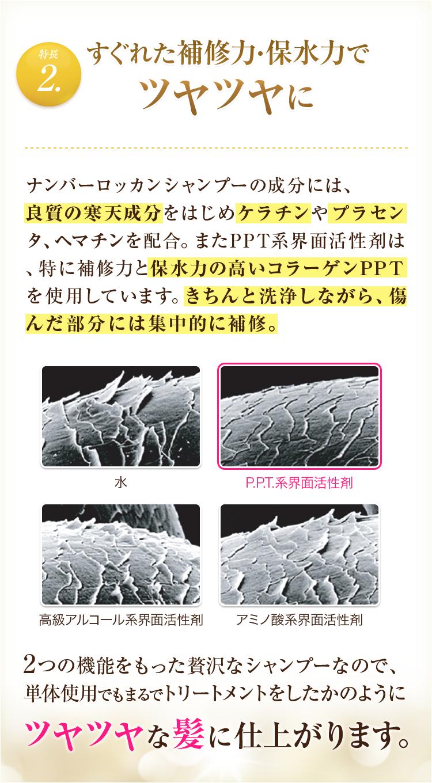 特長2:すぐれた補修力・保水力でツヤツヤに ナンバーロッカンシャンプーの成分には、良質の寒天成分をはじめケラチンやプラセンタ、ヘマチンを配合。またPPT系界⾯活性剤は、特に補修力と保水力の高いコラーゲンPPTを使用しています。きちんと洗浄しながら、傷んだ部分には集中的に補修。 2つの機能をもった贅沢なシャンプーなので、単体使用でもまるでトリートメントをしたかのようにツヤツヤな髪に仕上がります。