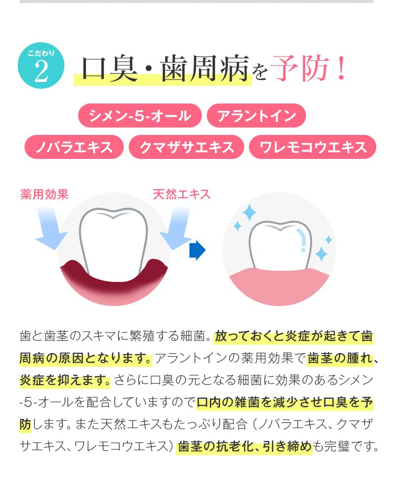 こだわり2 口臭・歯周病を予防!