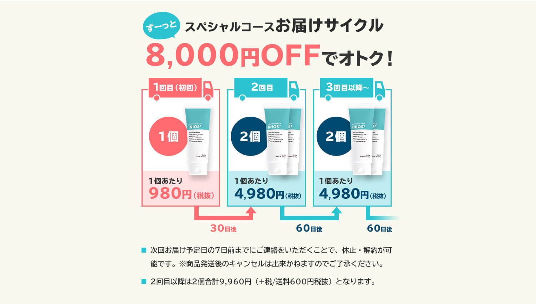 スペシャルコースお届けサイクル8000円OFFでおトク