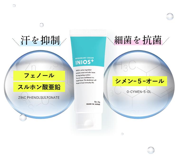 汗を抑制 フェノールスルホン酸亜鉛 細菌を抗菌 シメン-5-オール