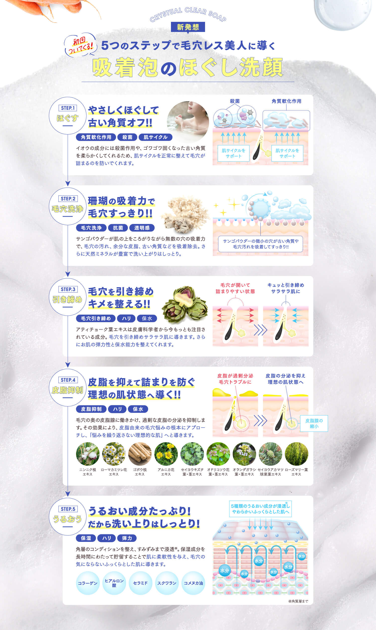 CRYSTUAL CLEAR SOAP・CRYSTUAL SUPPLEMENT 新発想 5つのステップで毛穴レス美人に導く吸着泡のほぐし洗顔