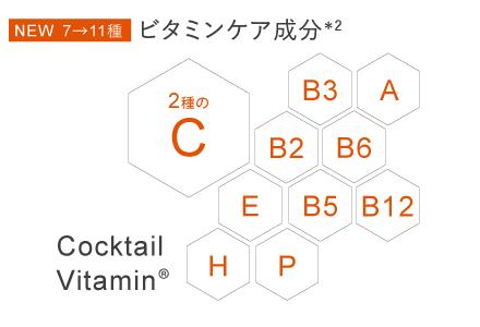 ビタミンケア成分