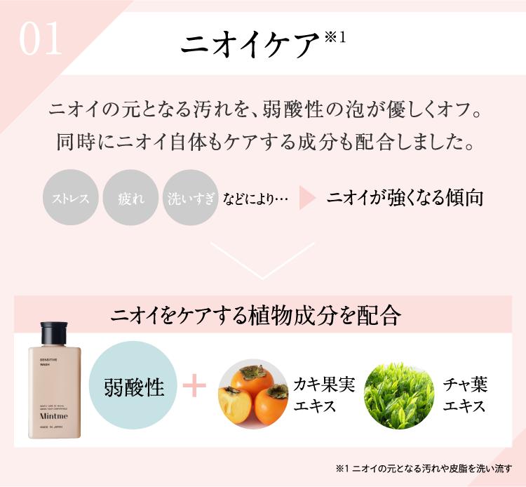 01 ニオイケア