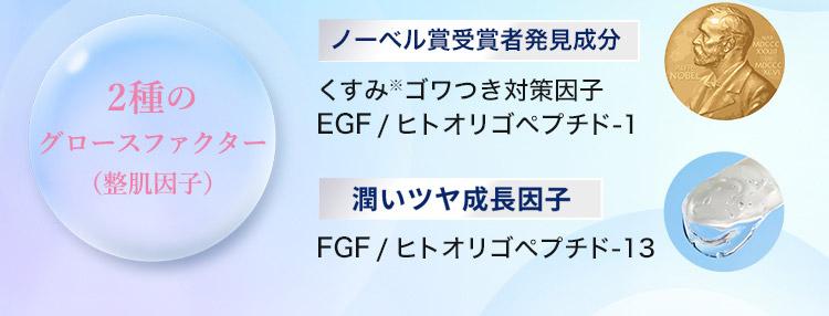 2種のグロースファクター(整肌因子) ノーベル賞受賞者発見成分 くすみ※ゴワつき対策因子 EGF/ヒトオリゴペプチド-1 潤いツヤ成長因子 FGF/ヒトオリゴペプチド-13