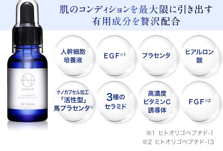 肌のコンディションを最大限に引き出す 有用成分を贅沢配合 人幹細胞培養液 EGF※1 プラセンタ ヒアルロン酸 ナノカプセル加工「活性型」馬プラセンタ※ 3種のセラミド 高濃度ビタミンC誘導体 FGF※2 ※1 ヒトオリゴペプチド-1 ※2 ヒトオリゴペプチド-13