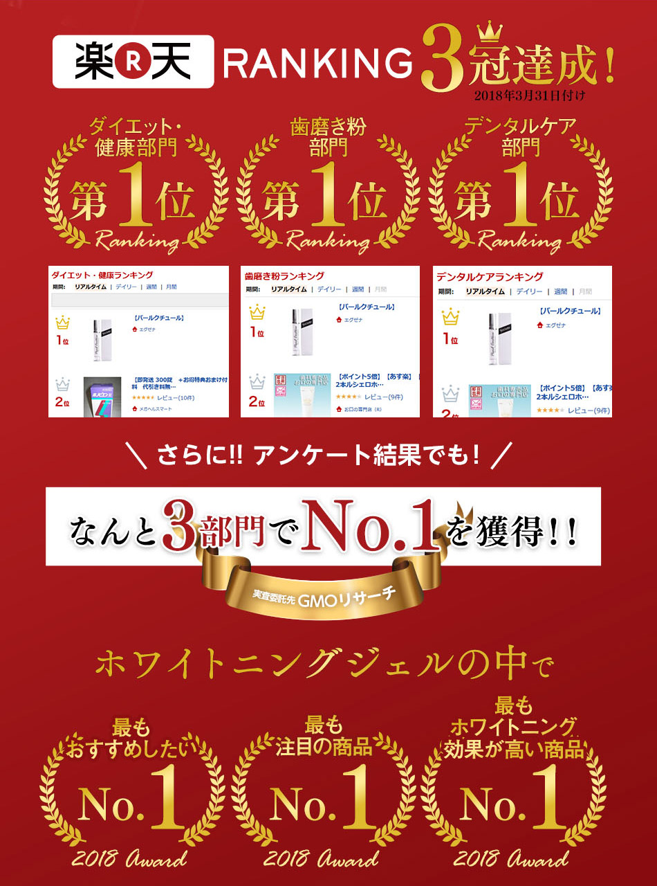 楽天ランキング3冠達成! ダイエット健康部門、歯磨き粉部門、デンタルケア部門