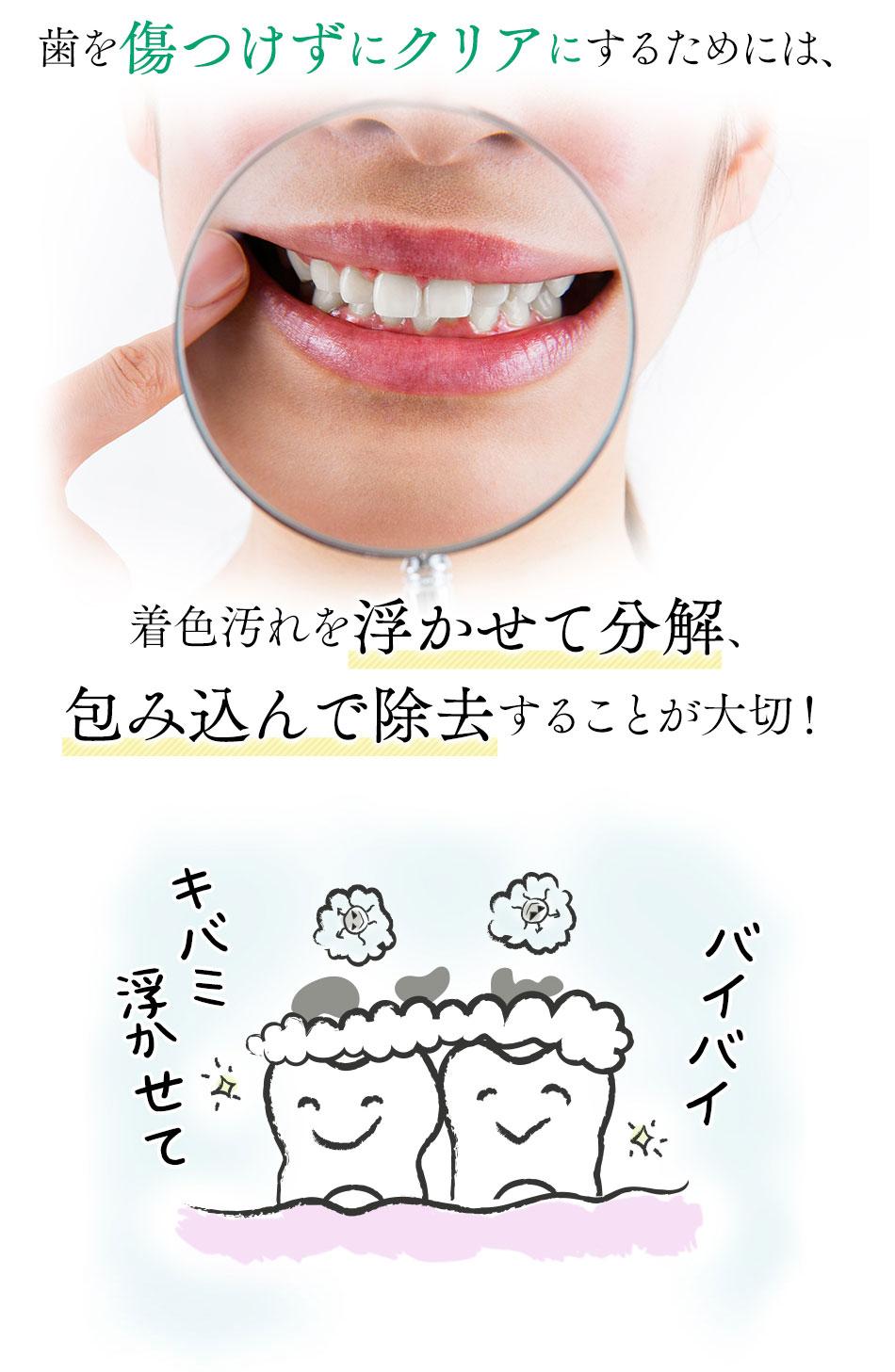 歯を傷付けずに白くするためには、着色汚れを浮かせて分解、包み込んで除去することが大切!