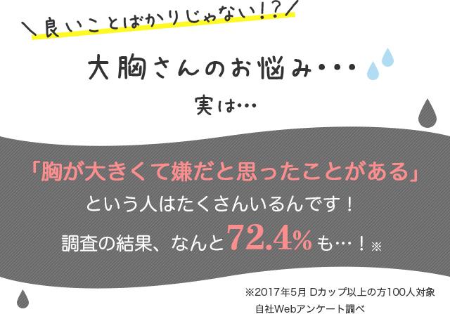 大胸さんのお悩み…「胸が大きくて嫌だと思ったことがある」という人は72.4%も…!
