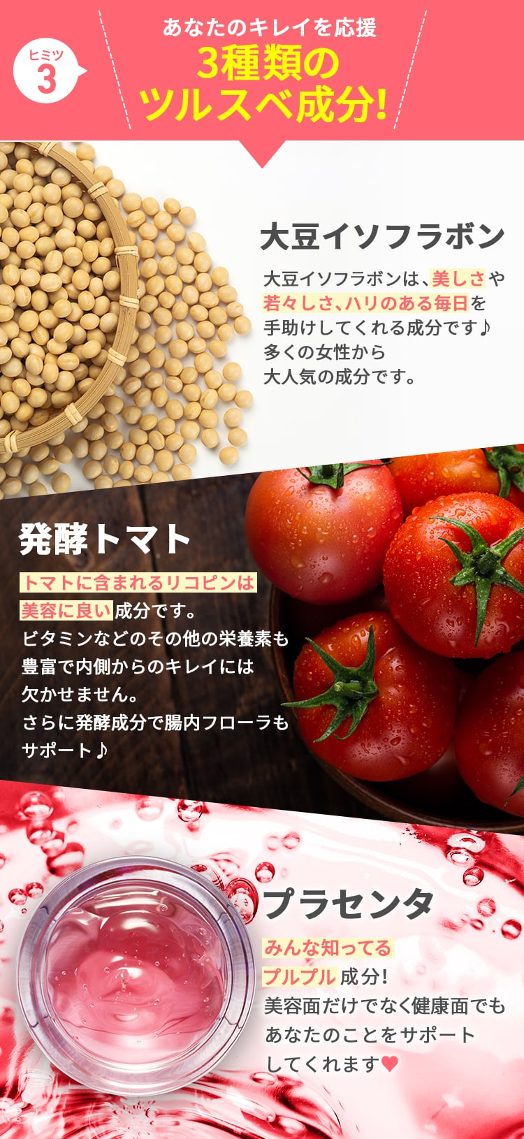 ヒミツ3:3種類のツルスベ成分、大豆イソフラボン:ハリ、発酵トマト:リコピン、プラセンタ:プルプル