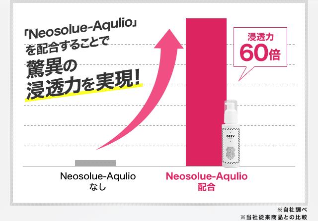 「Neosolue-Aqulio」を配合することで驚異の浸透力を実現!