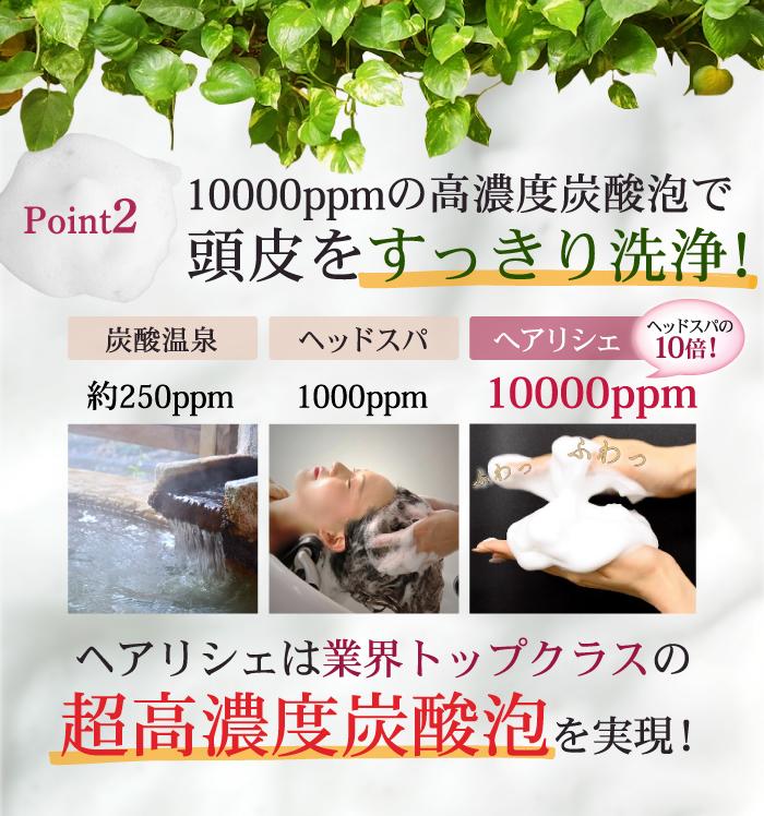 1000ppmの高濃度炭酸泡で頭皮をすっきり洗浄!