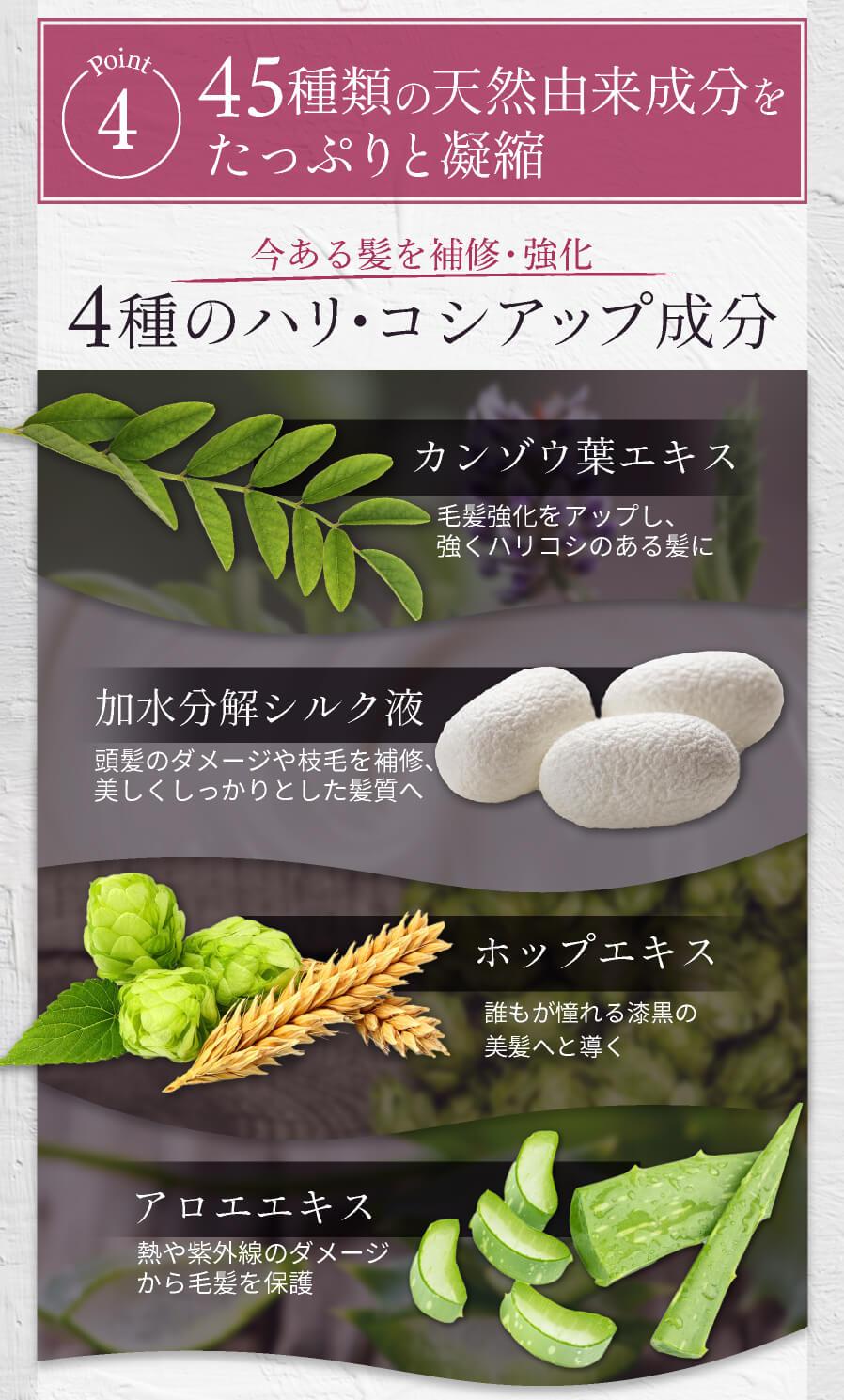 4種のハリコシアップ成分