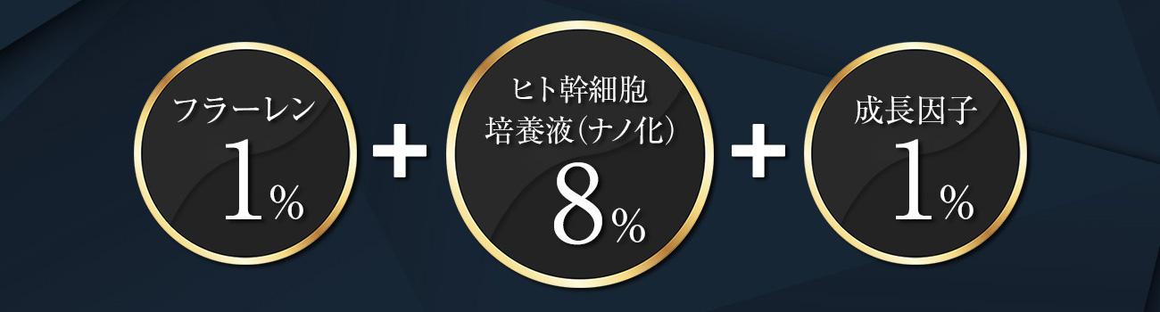 フラーレン1% ヒト幹細胞培養液(ナノ化)8% 成長因子1%